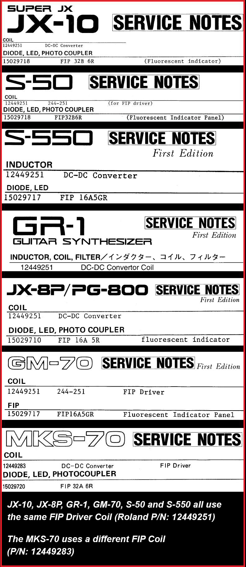 Roland Super Jx 10 And Mks 70 Info This Is The Wiring Schematic For Ev5 Expression Footpedal Zone