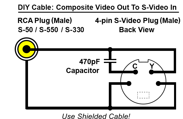S Video_Cable_DIY s video wiring diagram efcaviation com s-video to bnc wiring diagram at gsmx.co