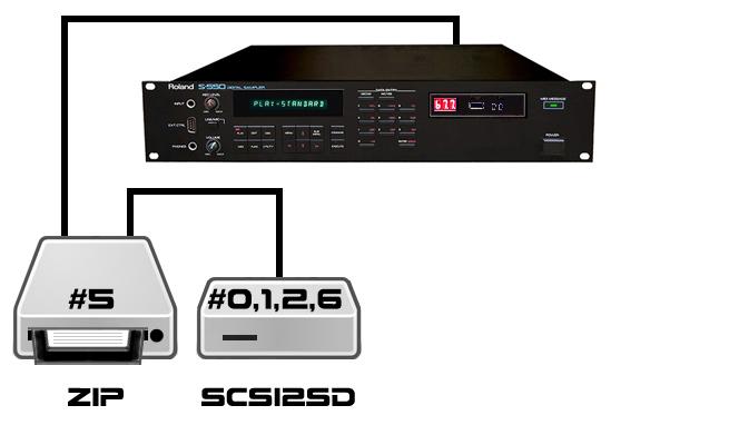 SCSI2SD CHAIN2