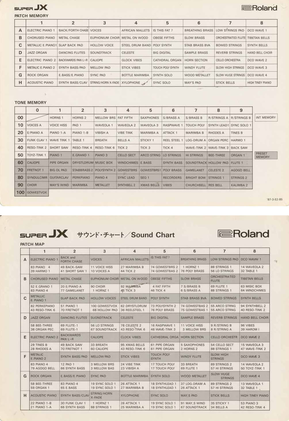 Jx-8p factory patches