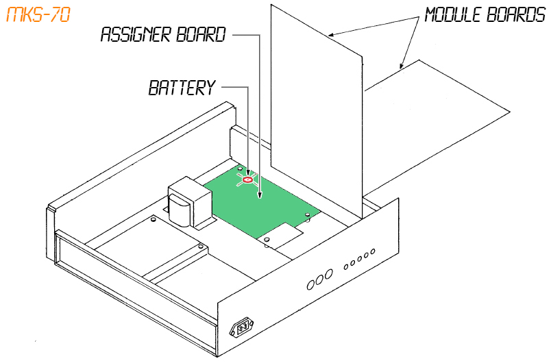 MKS-70 Battery Location